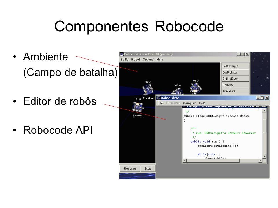 Componentes Robocode Ambiente (Campo de batalha) Editor de robôs