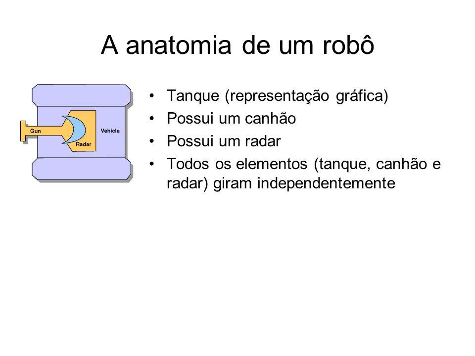A anatomia de um robô Tanque (representação gráfica) Possui um canhão