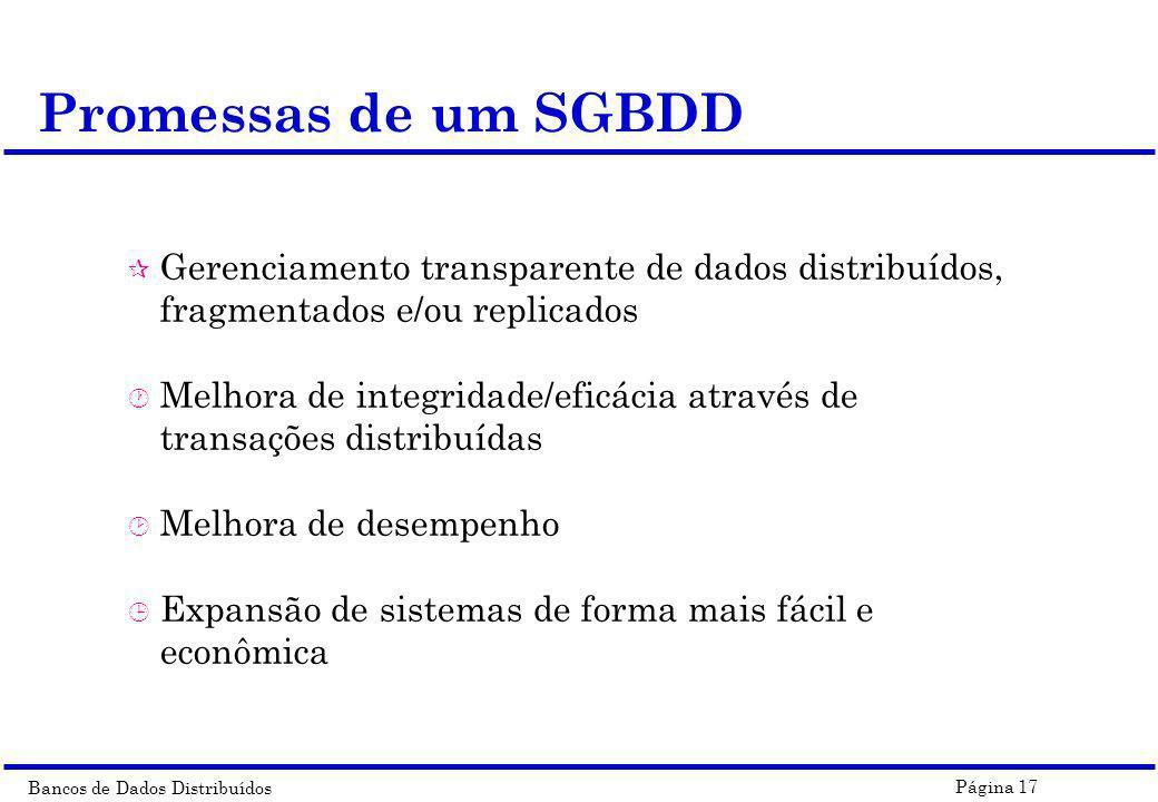 Promessas de um SGBDD Gerenciamento transparente de dados distribuídos, fragmentados e/ou replicados.