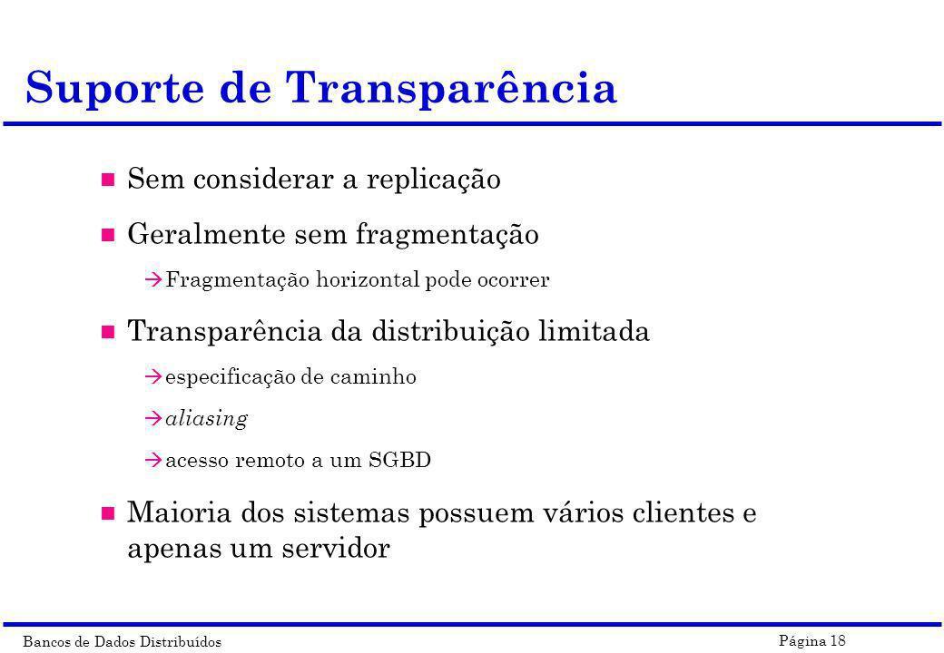 Suporte de Transparência