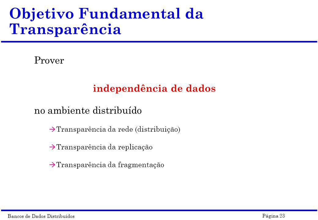 Objetivo Fundamental da Transparência