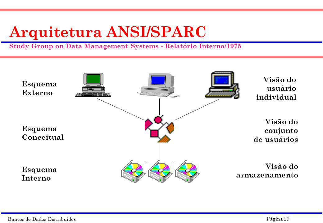 Arquitetura ANSI/SPARC Study Group on Data Management Systems - Relatório Interno/1975