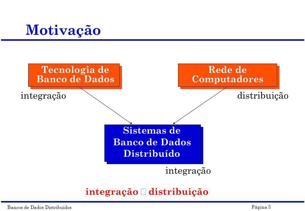 Motivação Tecnologia de Banco de Dados Rede de Computadores integração