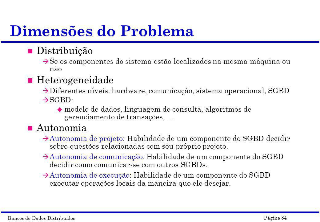 Dimensões do Problema Distribuição Heterogeneidade Autonomia