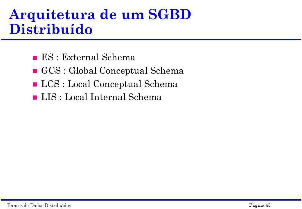 Arquitetura de um SGBD Distribuído