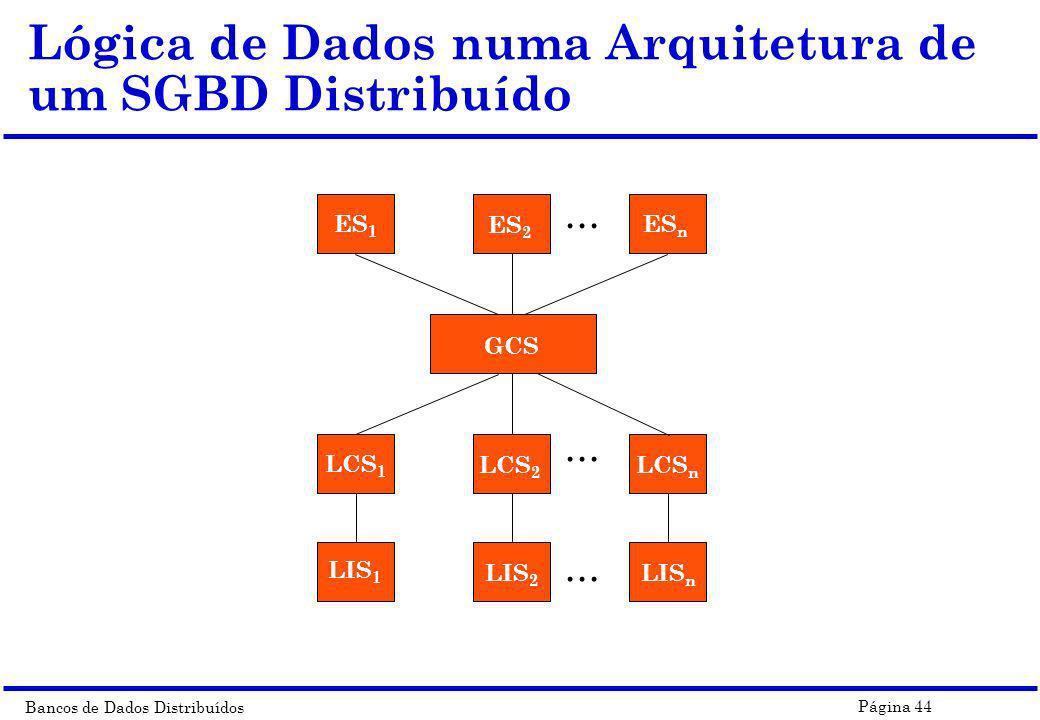 Lógica de Dados numa Arquitetura de um SGBD Distribuído