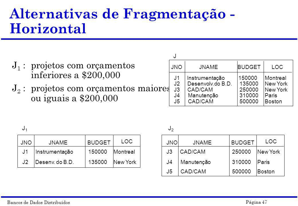 Alternativas de Fragmentação - Horizontal