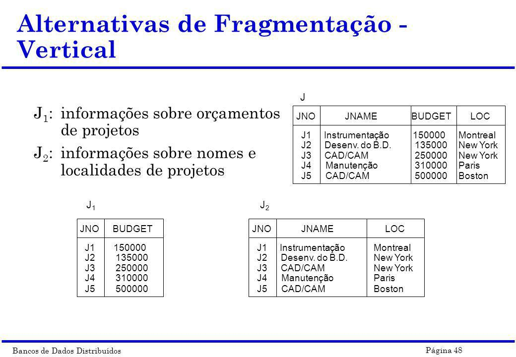 Alternativas de Fragmentação - Vertical