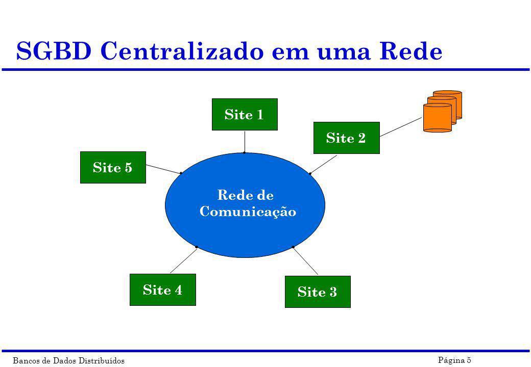 SGBD Centralizado em uma Rede