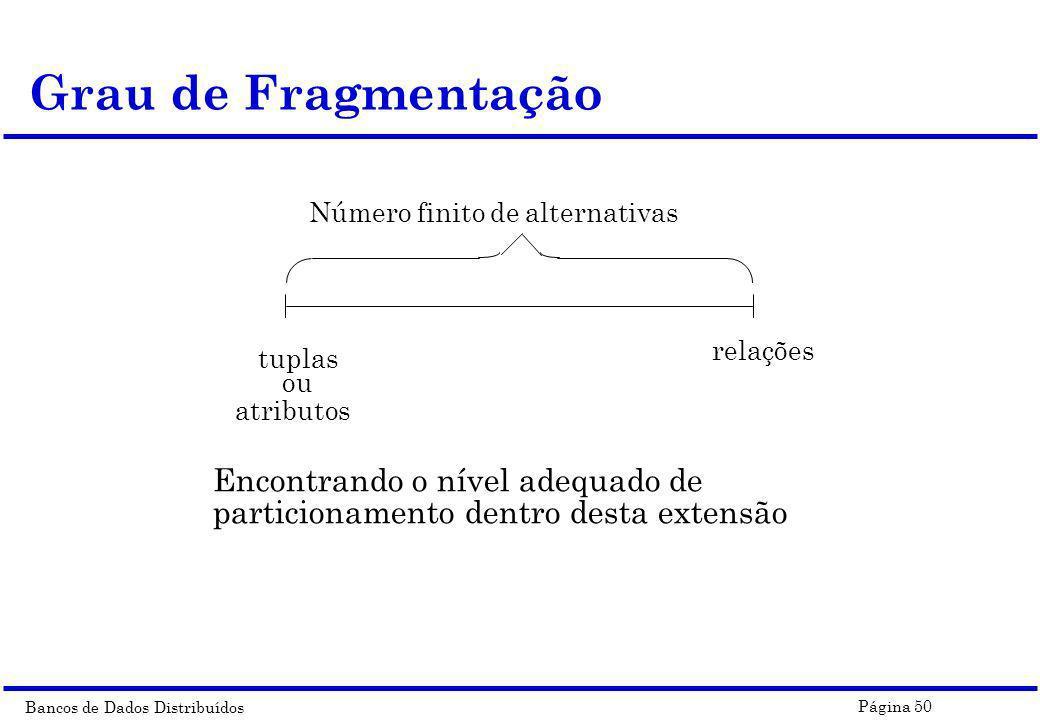 Grau de Fragmentação Número finito de alternativas. relações. tuplas. ou. atributos.