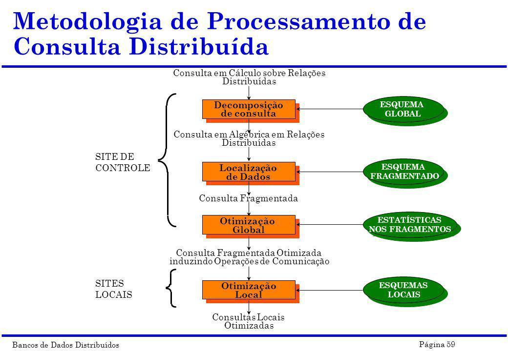 Metodologia de Processamento de Consulta Distribuída