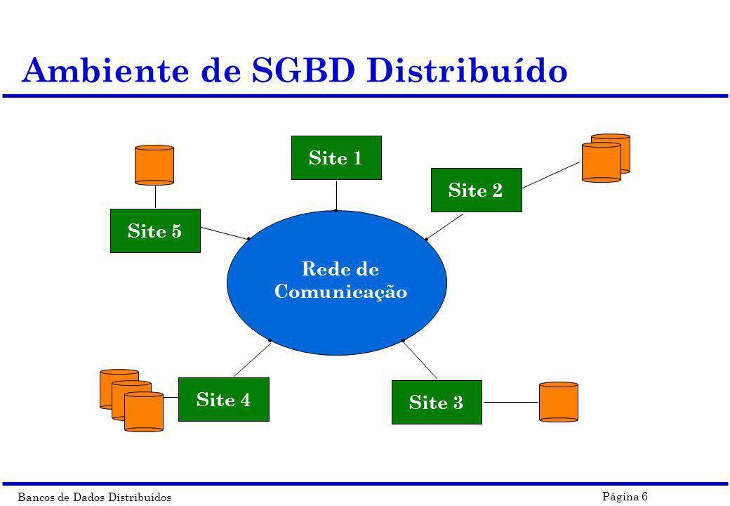Ambiente de SGBD Distribuído