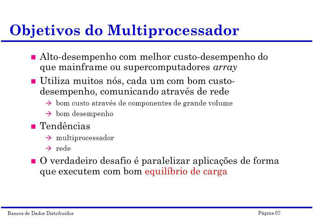 Objetivos do Multiprocessador