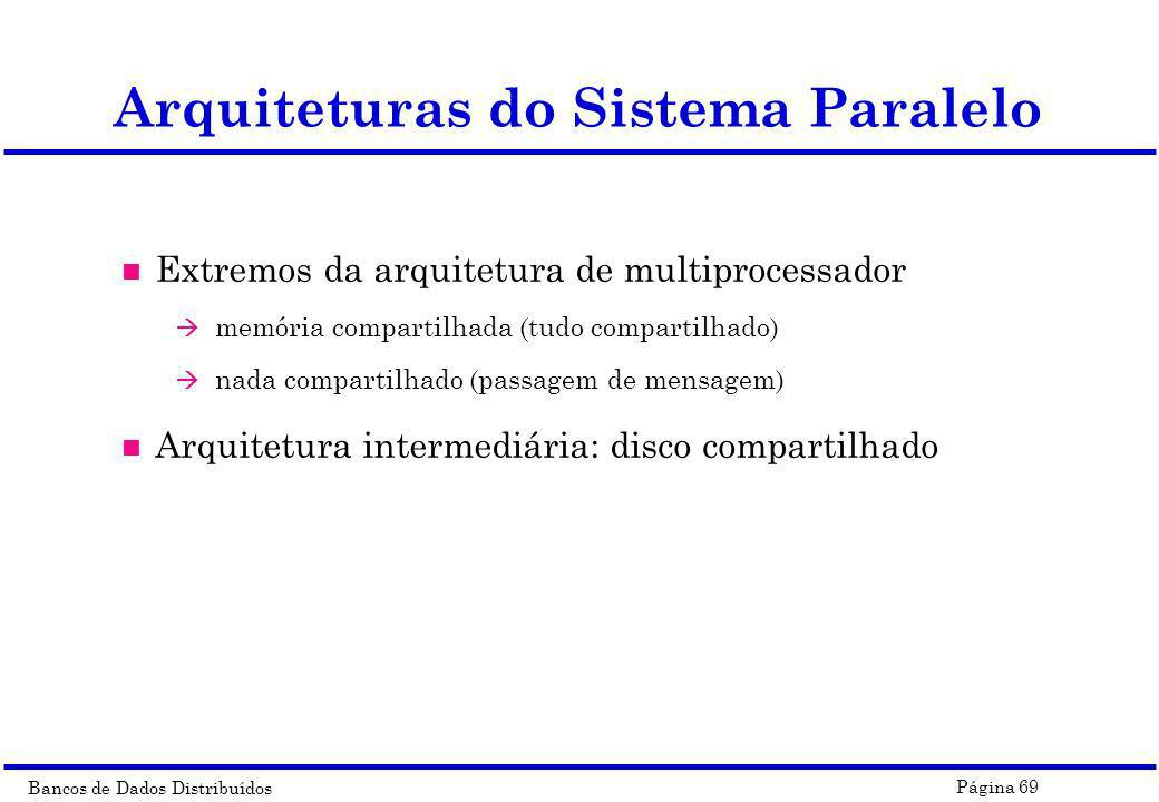 Arquiteturas do Sistema Paralelo