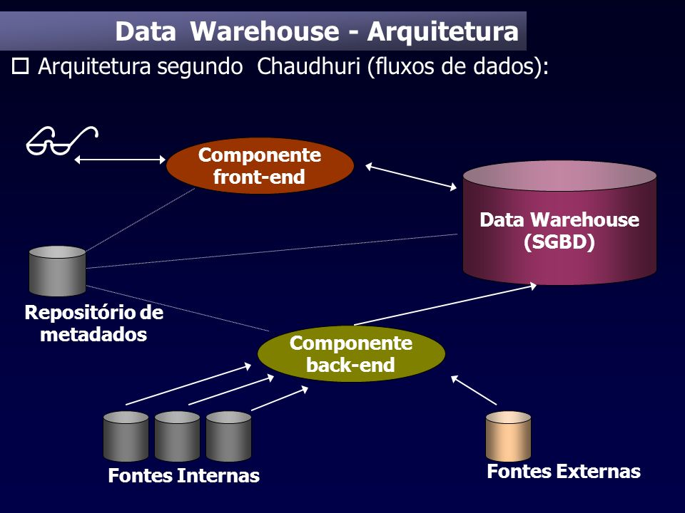  Data Warehouse - Arquitetura