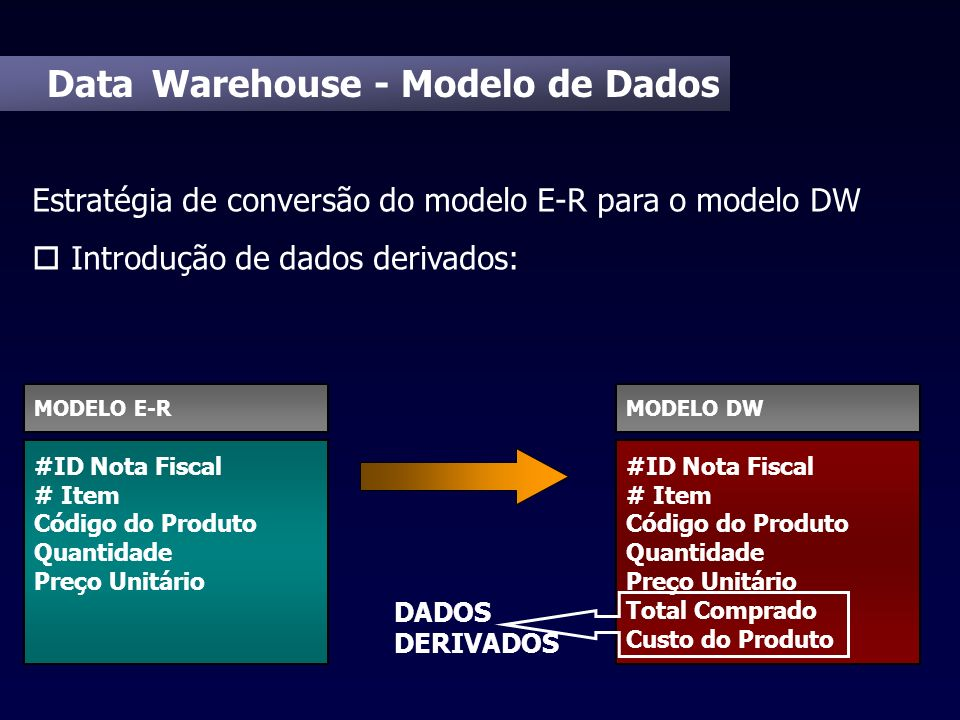 Data Warehouse - Modelo de Dados