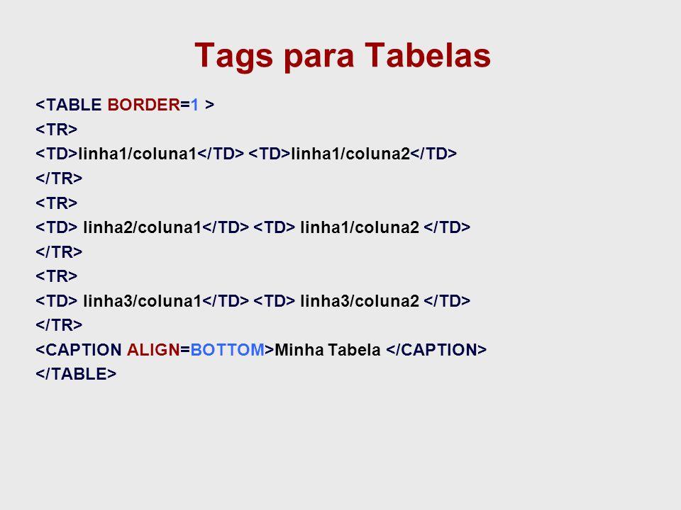 Tags para Tabelas <TABLE BORDER=1 > <TR>