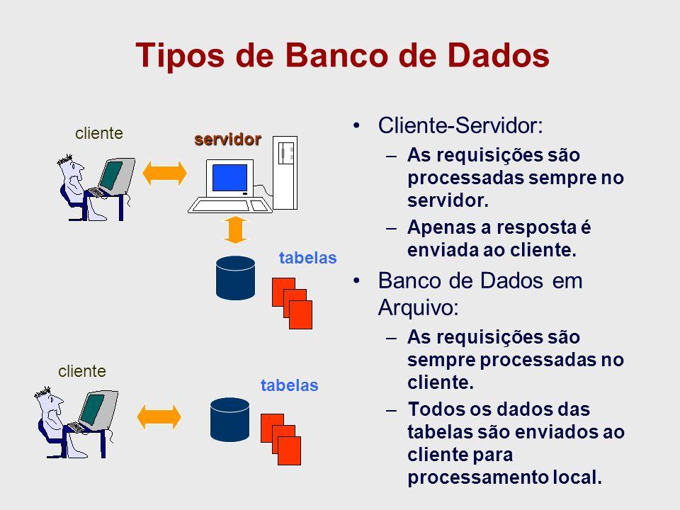 Tipos de Banco de Dados Cliente-Servidor: Banco de Dados em Arquivo: