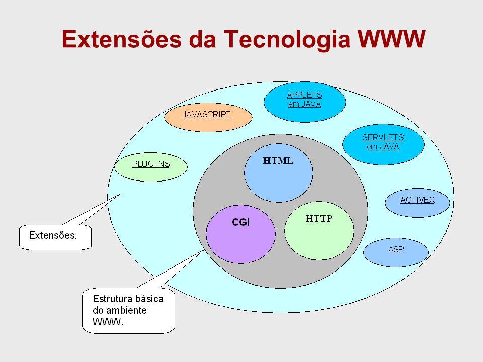 Extensões da Tecnologia WWW