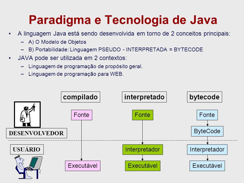 Paradigma e Tecnologia de Java