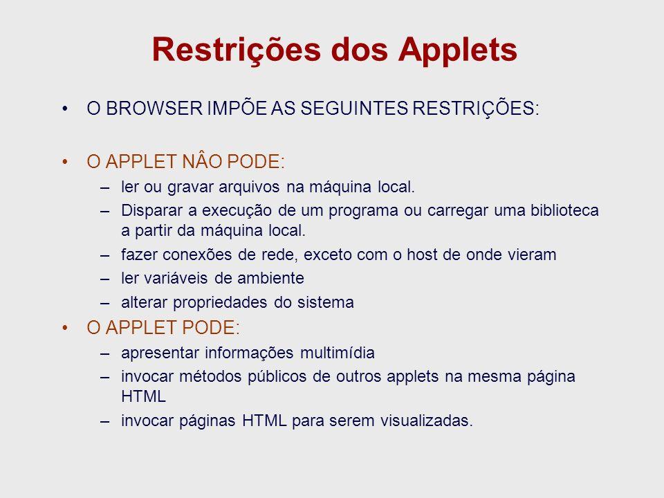 Restrições dos Applets