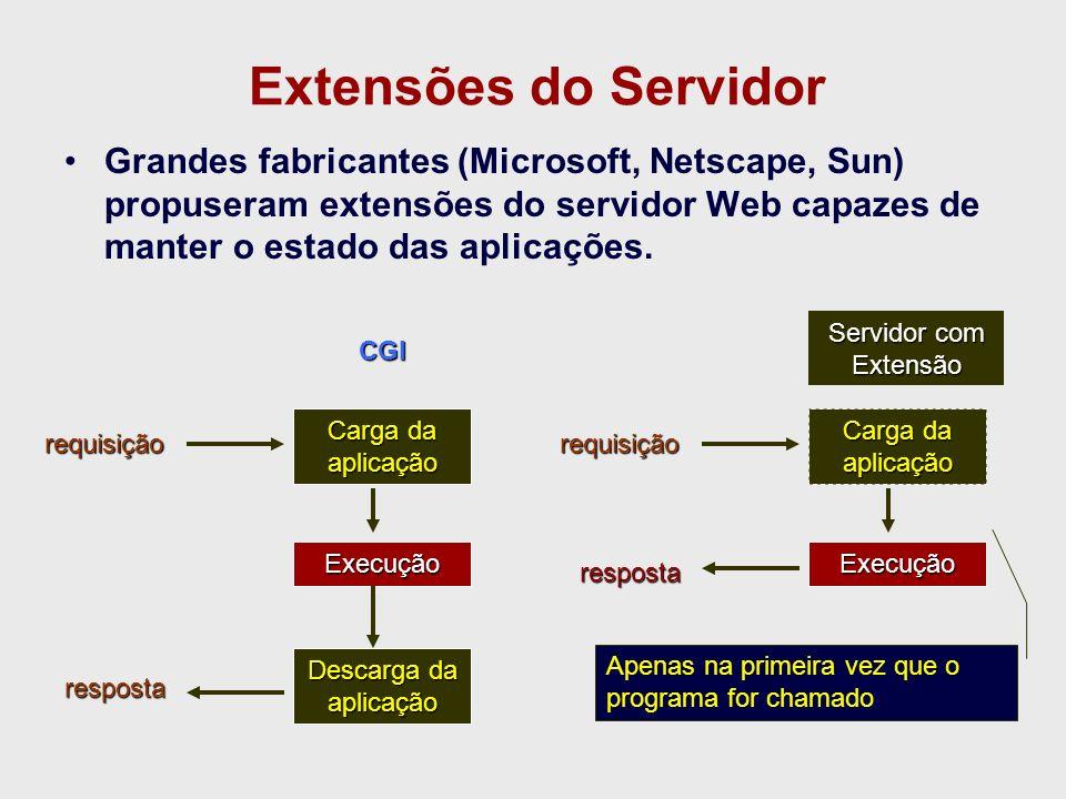 Extensões do Servidor Grandes fabricantes (Microsoft, Netscape, Sun) propuseram extensões do servidor Web capazes de manter o estado das aplicações.