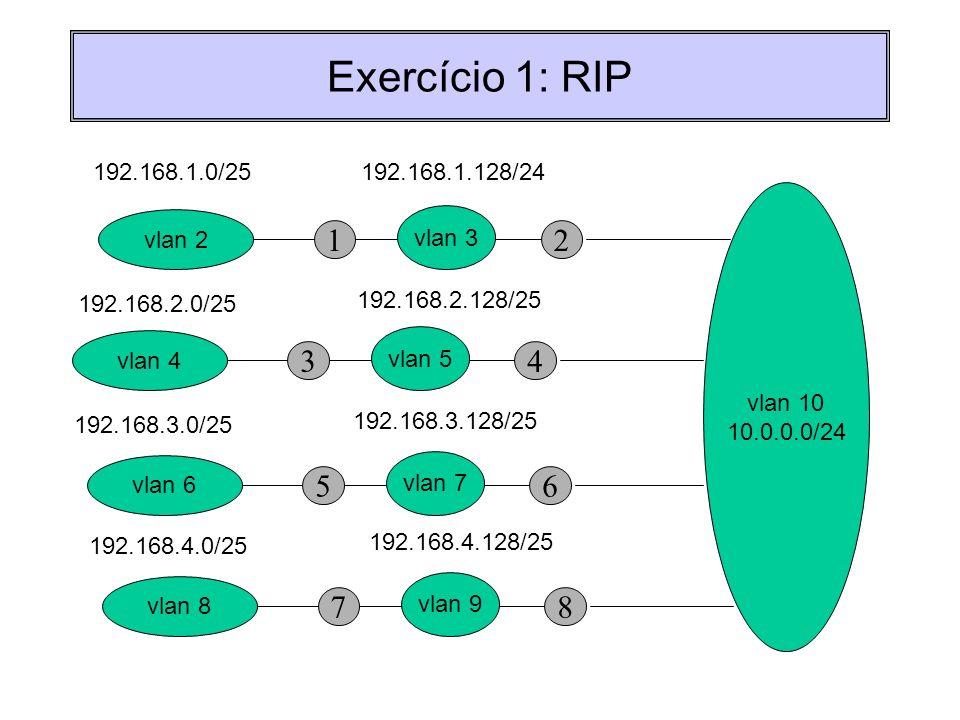 Exercício 1: RIP 192.168.1.0/25. 192.168.1.128/24. vlan 10. 10.0.0.0/24. vlan 2. vlan 3. 1. 2.