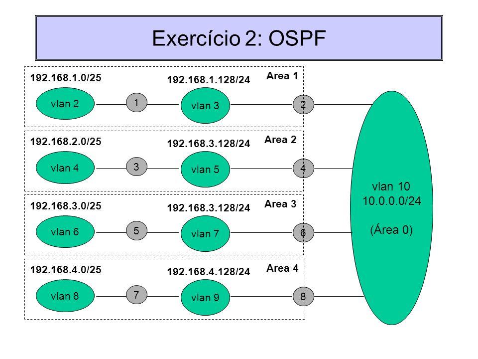 Exercício 2: OSPF vlan 10 10.0.0.0/24 (Área 0) Area 1 192.168.1.0/25