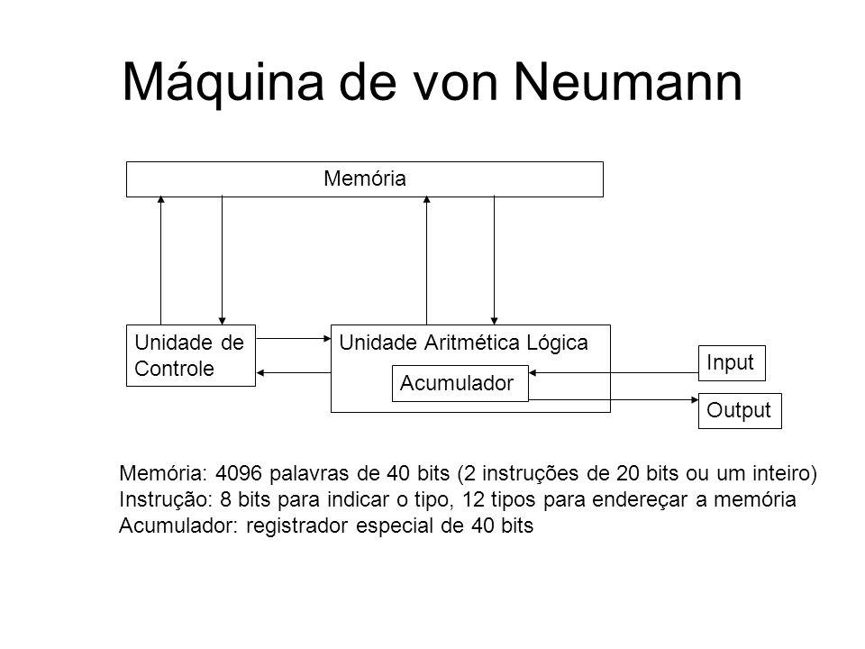 Máquina de von Neumann Memória Unidade de Controle