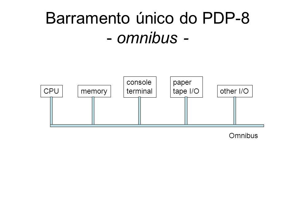 Barramento único do PDP-8 - omnibus -