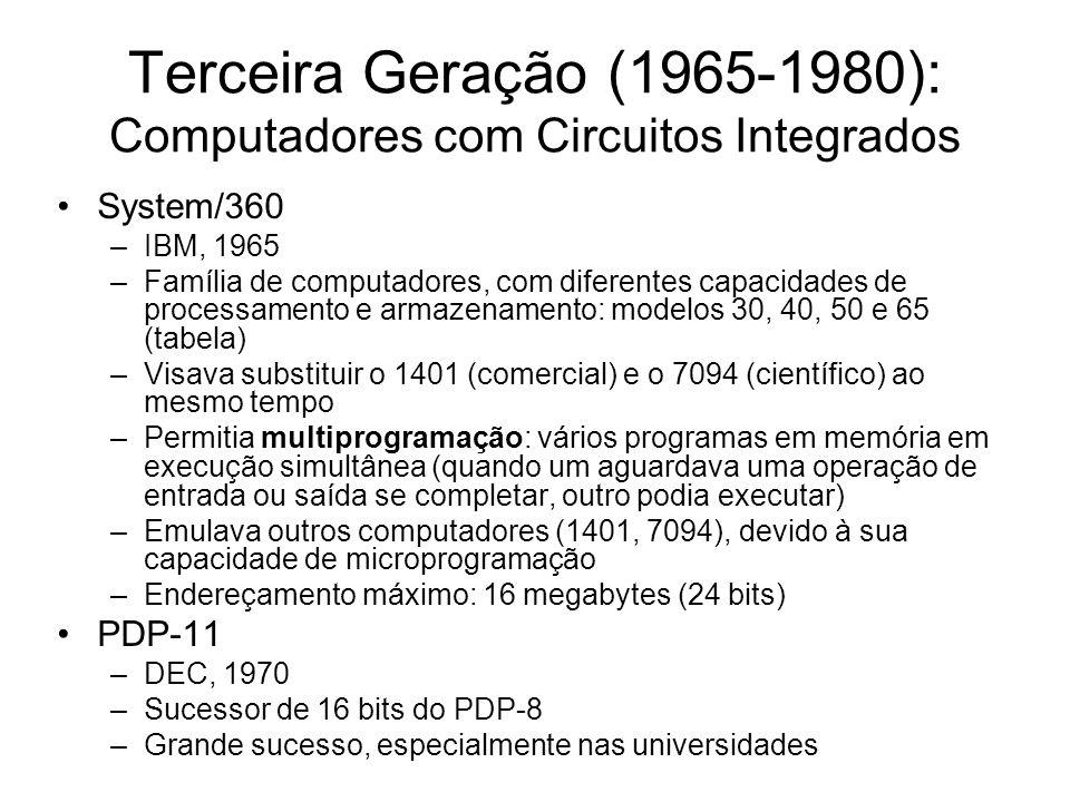 Terceira Geração (1965-1980): Computadores com Circuitos Integrados