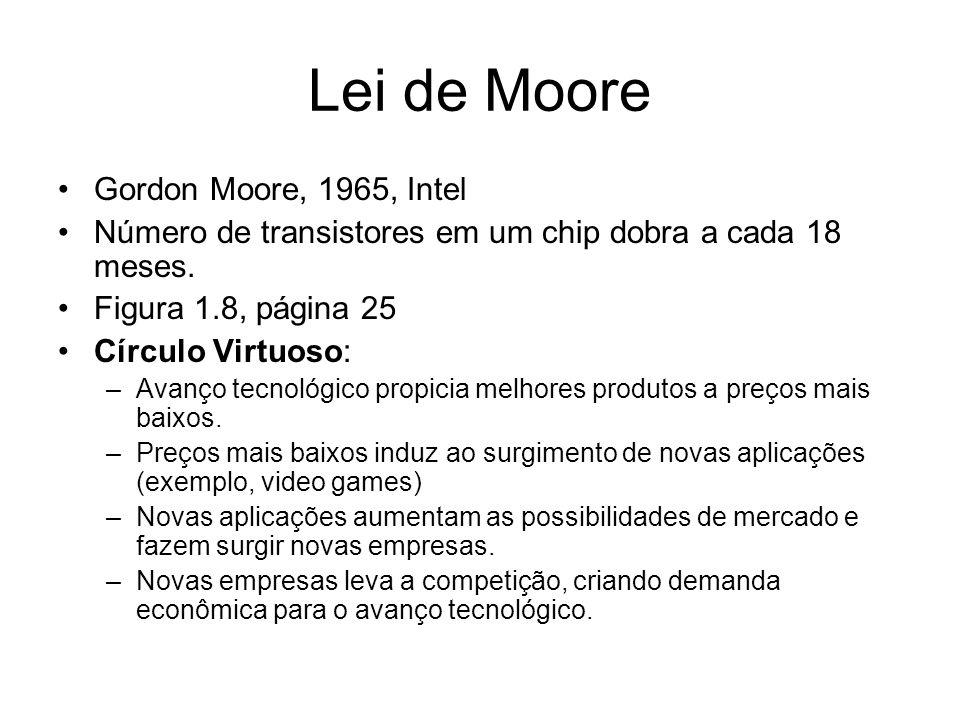 Lei de Moore Gordon Moore, 1965, Intel