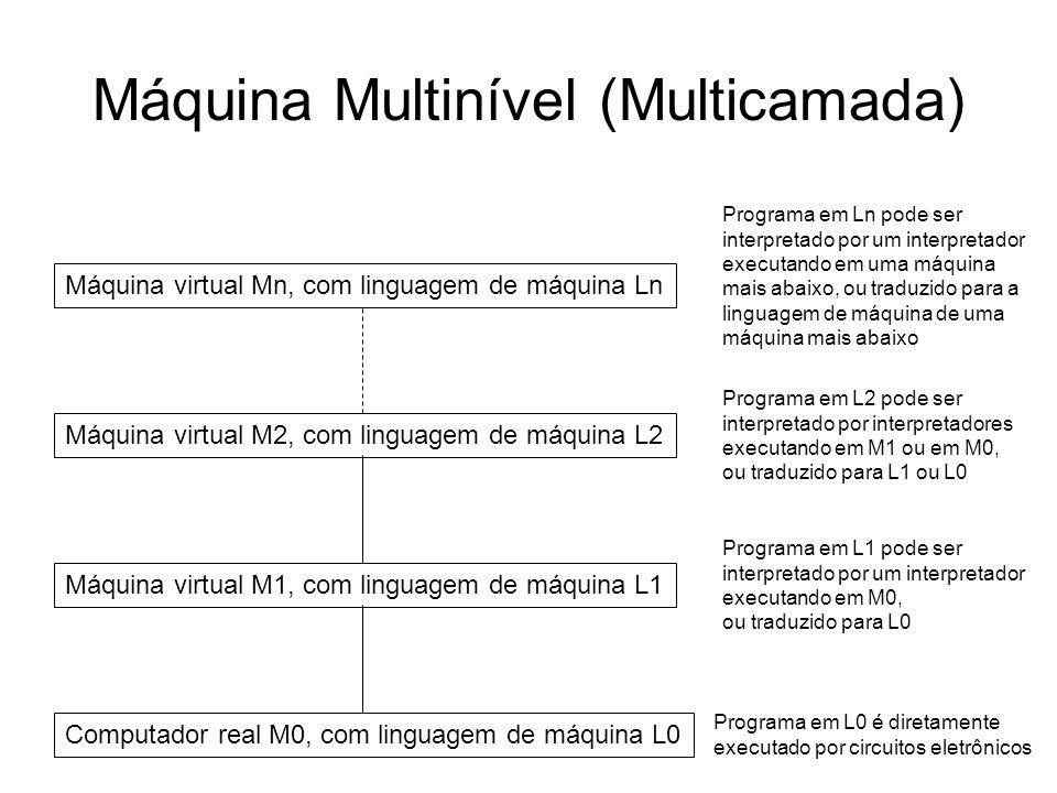 Máquina Multinível (Multicamada)