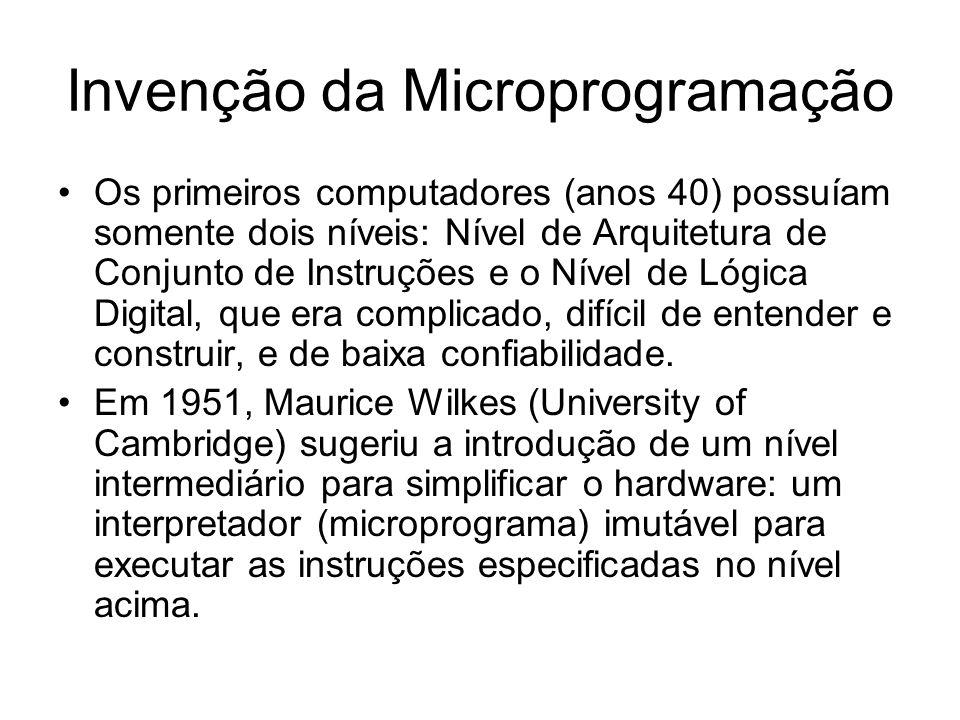 Invenção da Microprogramação