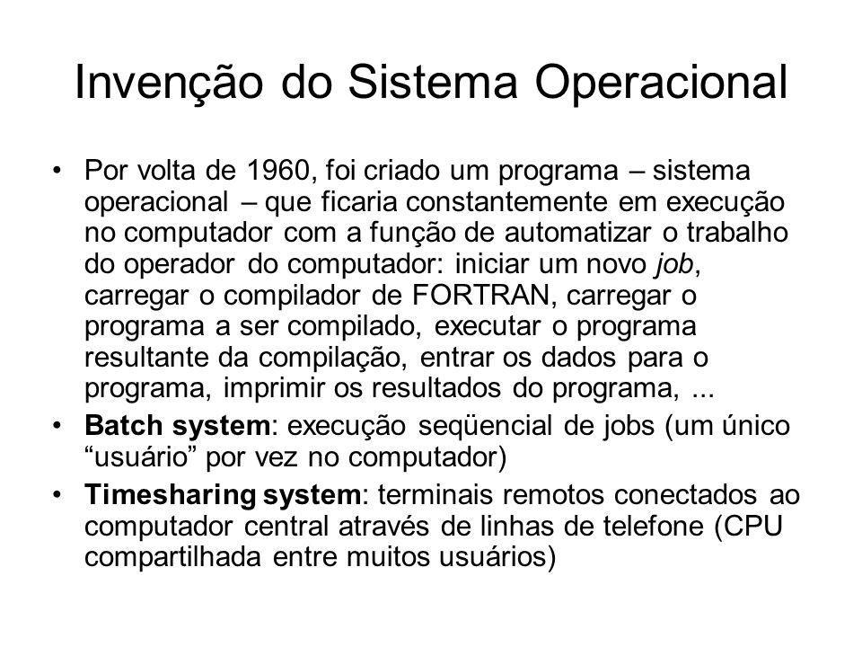 Invenção do Sistema Operacional
