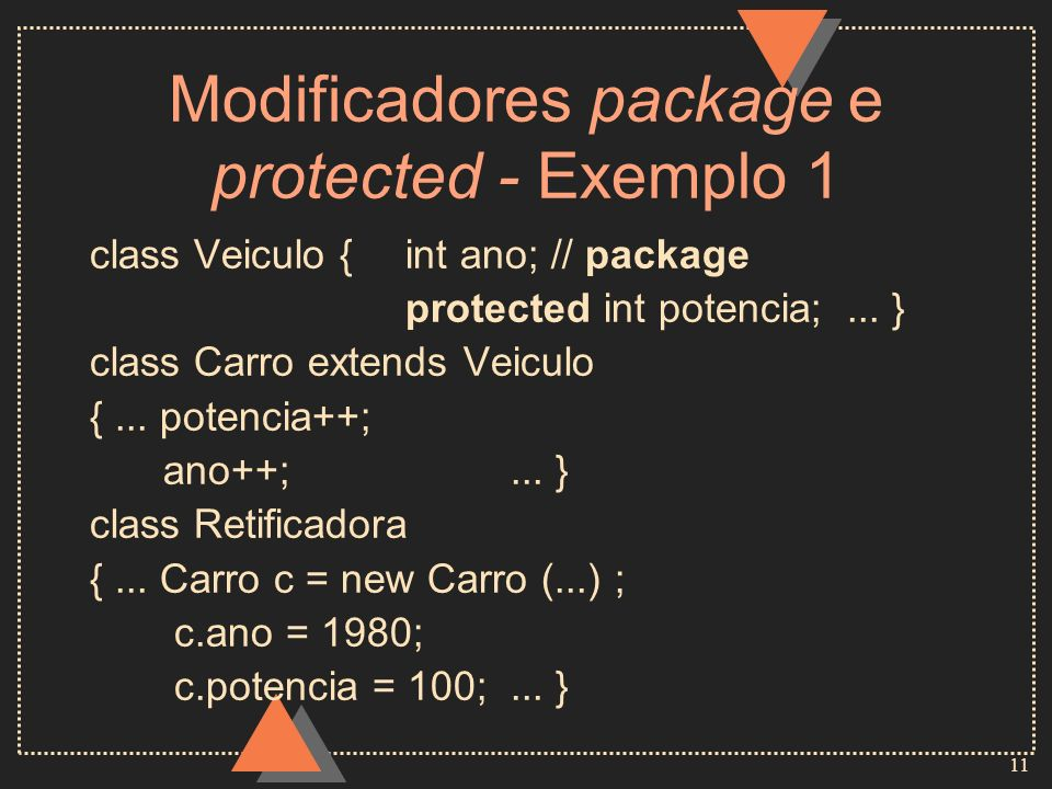 Modificadores package e protected - Exemplo 1
