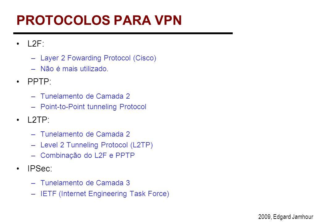 PROTOCOLOS PARA VPN L2F: PPTP: L2TP: IPSec: