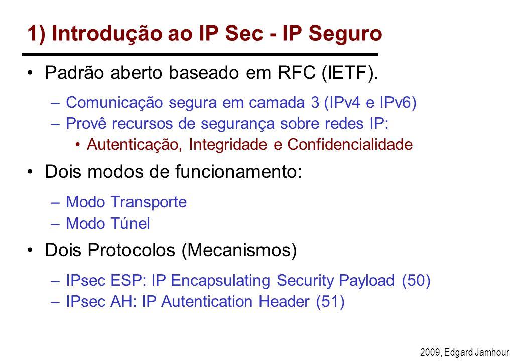 1) Introdução ao IP Sec - IP Seguro
