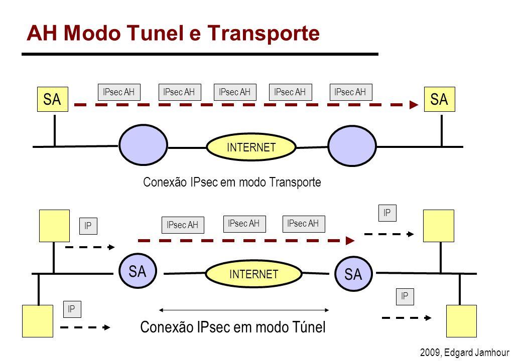 AH Modo Tunel e Transporte
