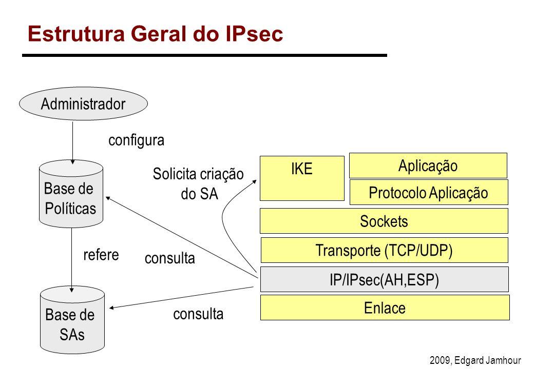Estrutura Geral do IPsec