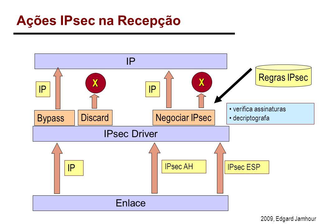 Ações IPsec na Recepção