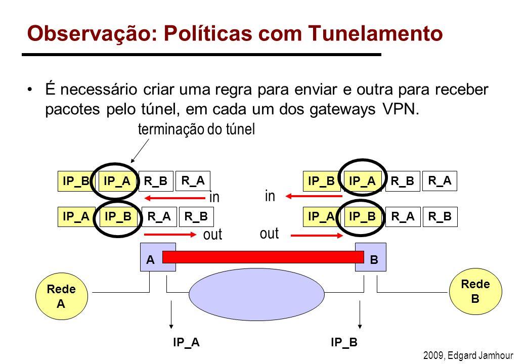 Observação: Políticas com Tunelamento