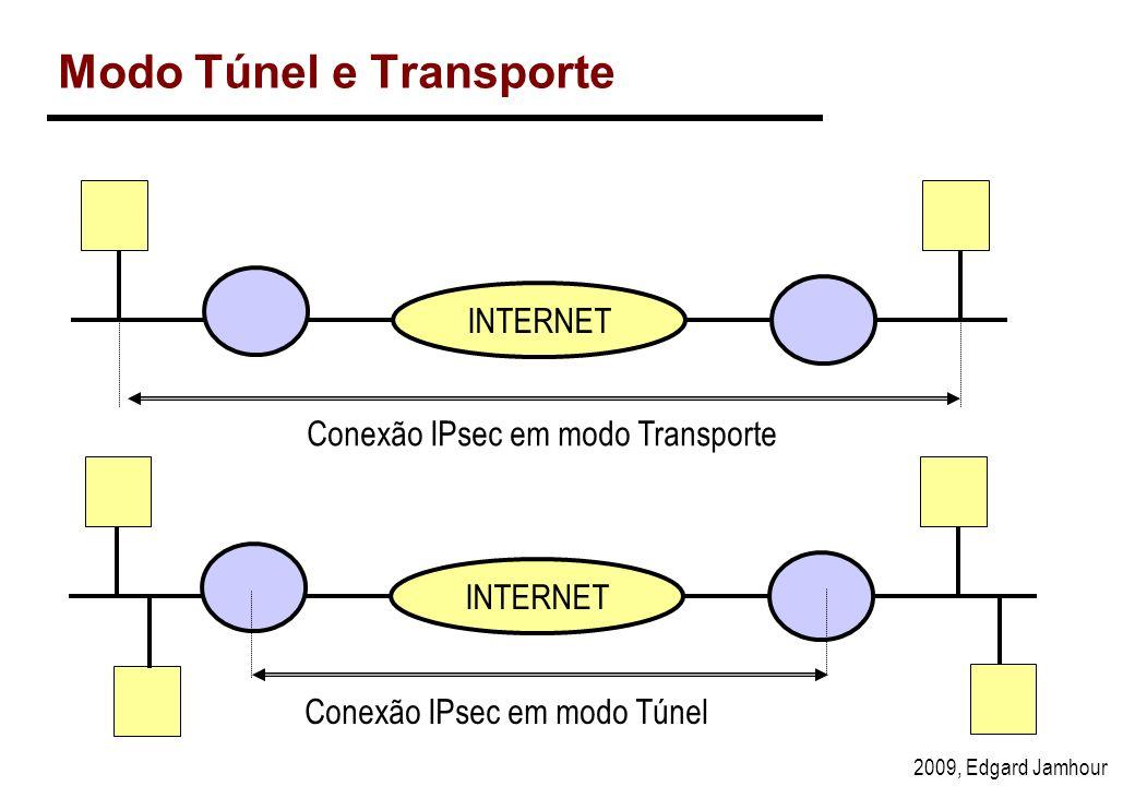 Modo Túnel e Transporte