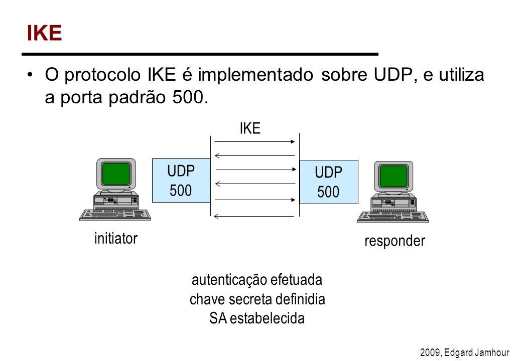 IKE O protocolo IKE é implementado sobre UDP, e utiliza a porta padrão 500. IKE. UDP 500. UDP 500.