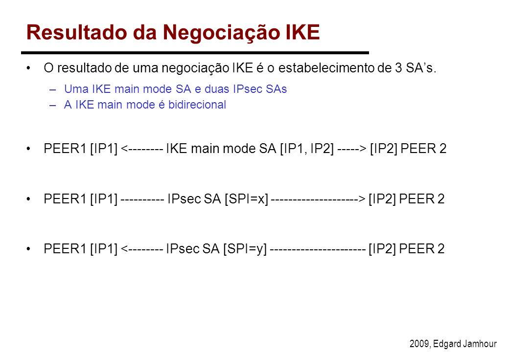 Resultado da Negociação IKE