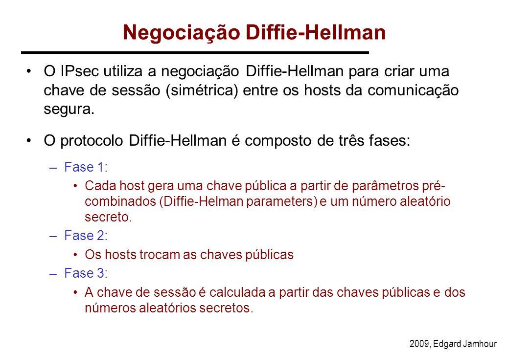 Negociação Diffie-Hellman