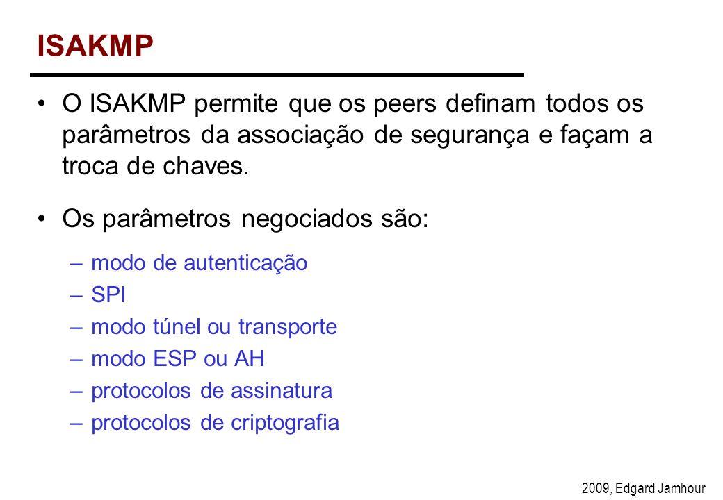 ISAKMPO ISAKMP permite que os peers definam todos os parâmetros da associação de segurança e façam a troca de chaves.