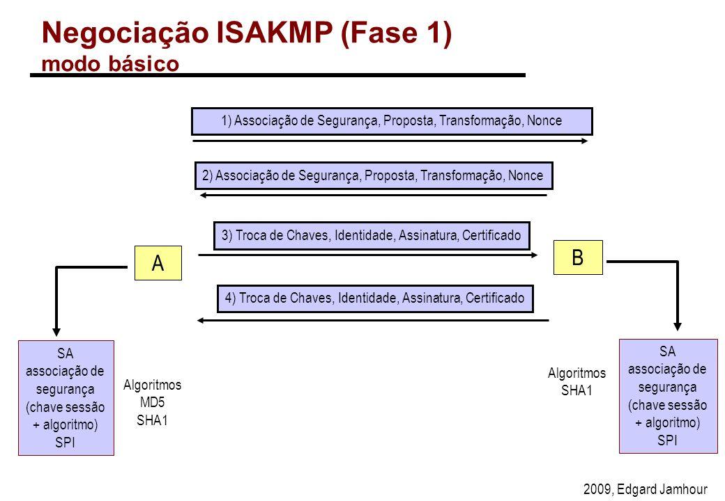 Negociação ISAKMP (Fase 1) modo básico