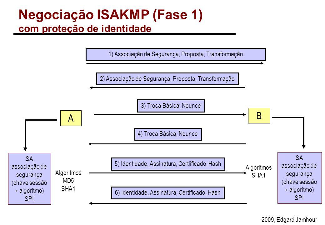 Negociação ISAKMP (Fase 1) com proteção de identidade