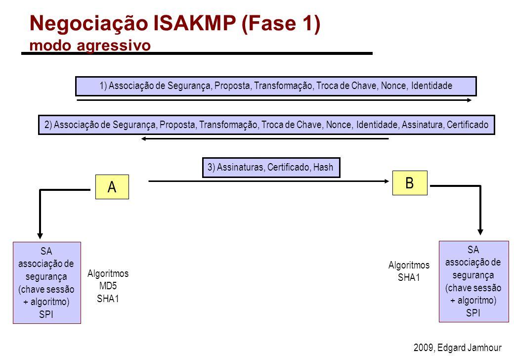 Negociação ISAKMP (Fase 1) modo agressivo